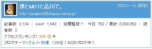 200万アクセス突破!.jpg