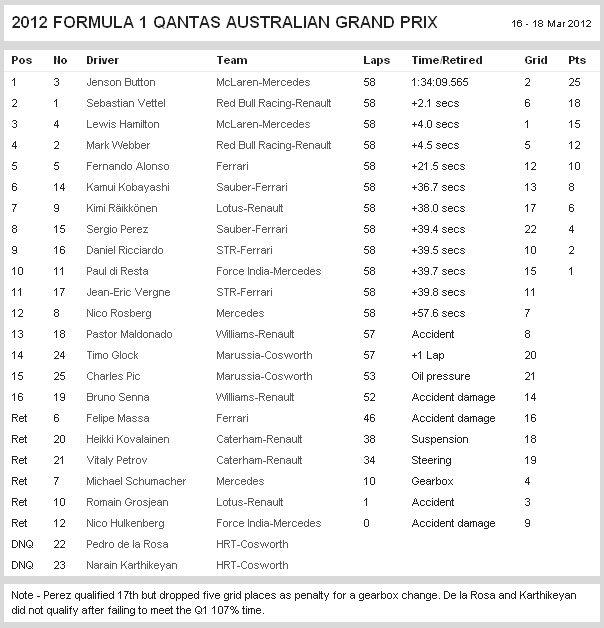 F1GP2012_AustratianGP.jpg