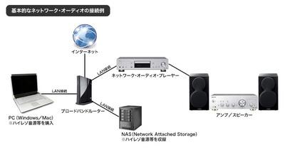 pioneer_network_audio.jpg